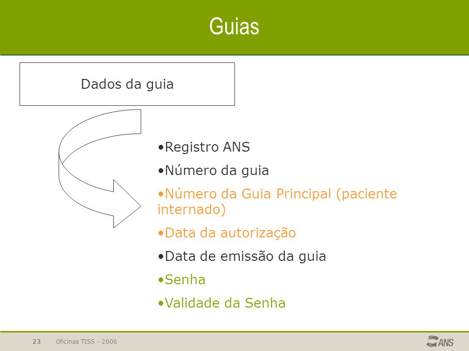Oficinas TISS - 200623 Guias Dados da guia Registro ANS Número da guia Número da Guia Principal (paciente internado) Data da autorização Data de emiss