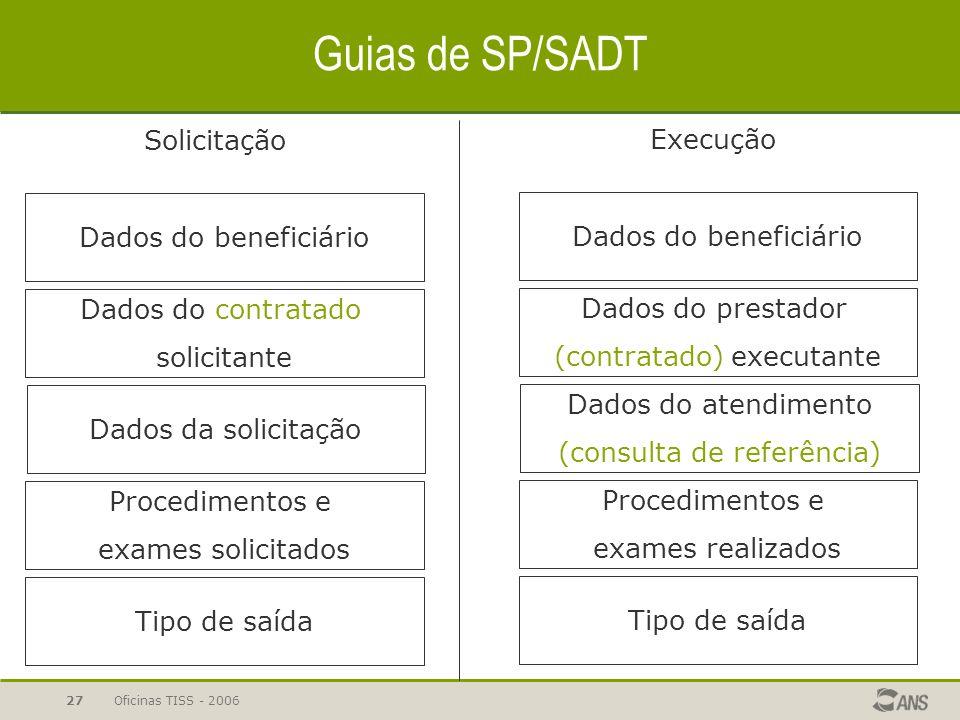 Oficinas TISS - 200627 Guias de SP/SADT Dados do beneficiário Dados da solicitação Dados do contratado solicitante Procedimentos e exames solicitados