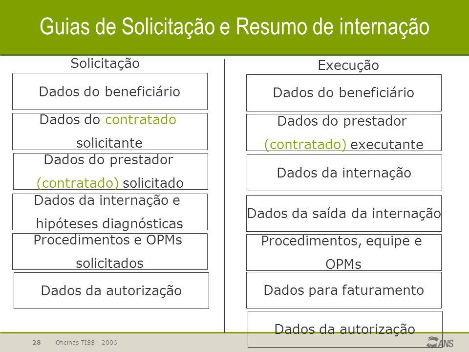 Oficinas TISS - 200628 Guias de Solicitação e Resumo de internação Dados do beneficiário Dados do prestador (contratado) solicitado Dados do contratad