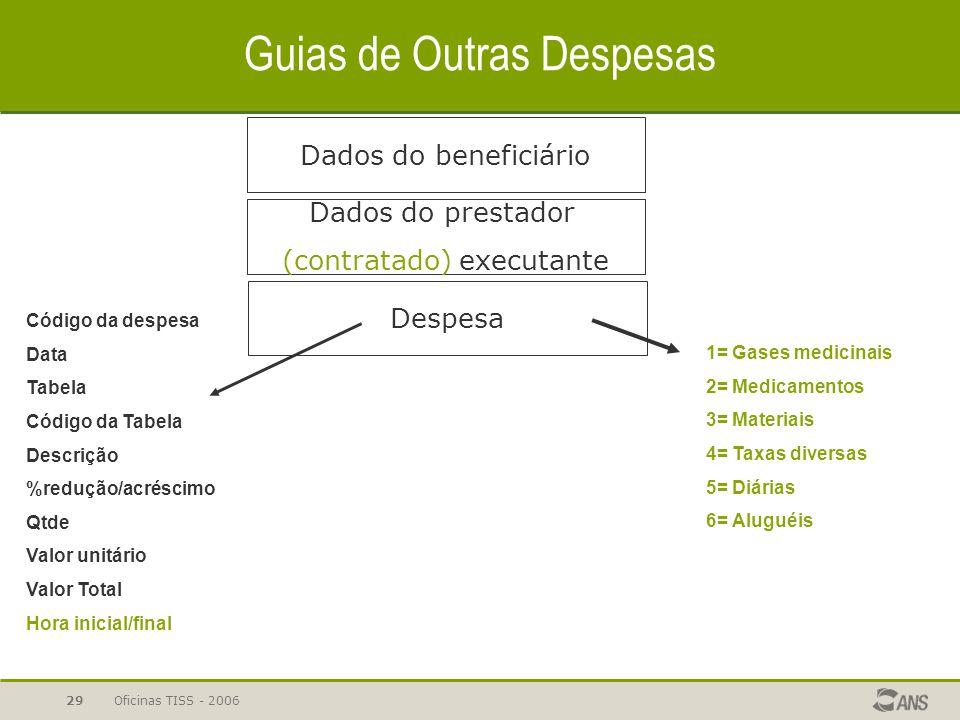 Oficinas TISS - 200629 Guias de Outras Despesas Dados do beneficiário Despesa Dados do prestador (contratado) executante 1= Gases medicinais 2= Medica