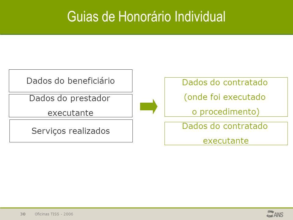 Oficinas TISS - 200630 Guias de Honorário Individual Dados do beneficiário Serviços realizados Dados do prestador executante Dados do contratado execu