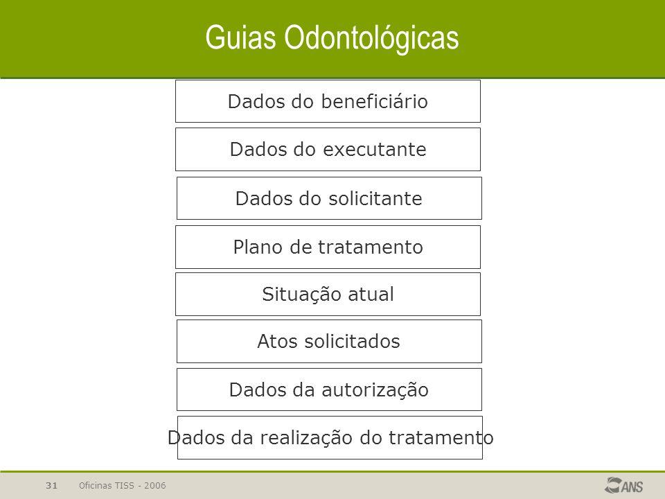 Oficinas TISS - 200631 Guias Odontológicas Dados do beneficiário Dados do solicitante Dados do executante Plano de tratamento Situação atual Atos soli