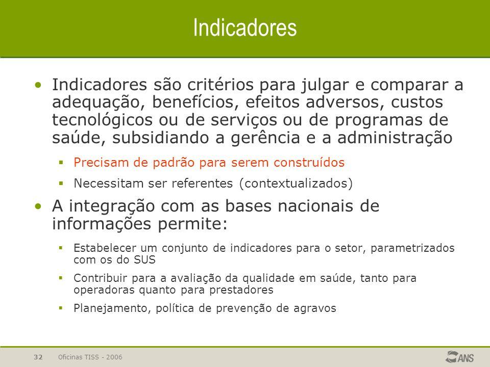 Oficinas TISS - 200632 Indicadores Indicadores são critérios para julgar e comparar a adequação, benefícios, efeitos adversos, custos tecnológicos ou