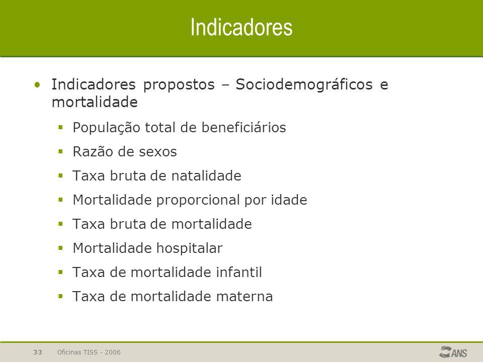 Oficinas TISS - 200633 Indicadores Indicadores propostos – Sociodemográficos e mortalidade  População total de beneficiários  Razão de sexos  Taxa