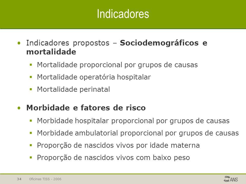 Oficinas TISS - 200634 Indicadores Indicadores propostos – Sociodemográficos e mortalidade  Mortalidade proporcional por grupos de causas  Mortalida
