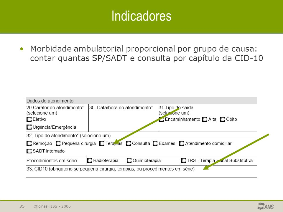 Oficinas TISS - 200635 Indicadores Morbidade ambulatorial proporcional por grupo de causa: contar quantas SP/SADT e consulta por capítulo da CID-10