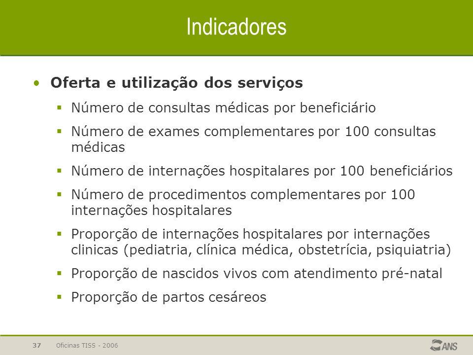 Oficinas TISS - 200637 Indicadores Oferta e utilização dos serviços  Número de consultas médicas por beneficiário  Número de exames complementares p