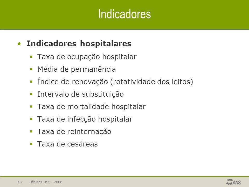 Oficinas TISS - 200638 Indicadores Indicadores hospitalares  Taxa de ocupação hospitalar  Média de permanência  Índice de renovação (rotatividade d