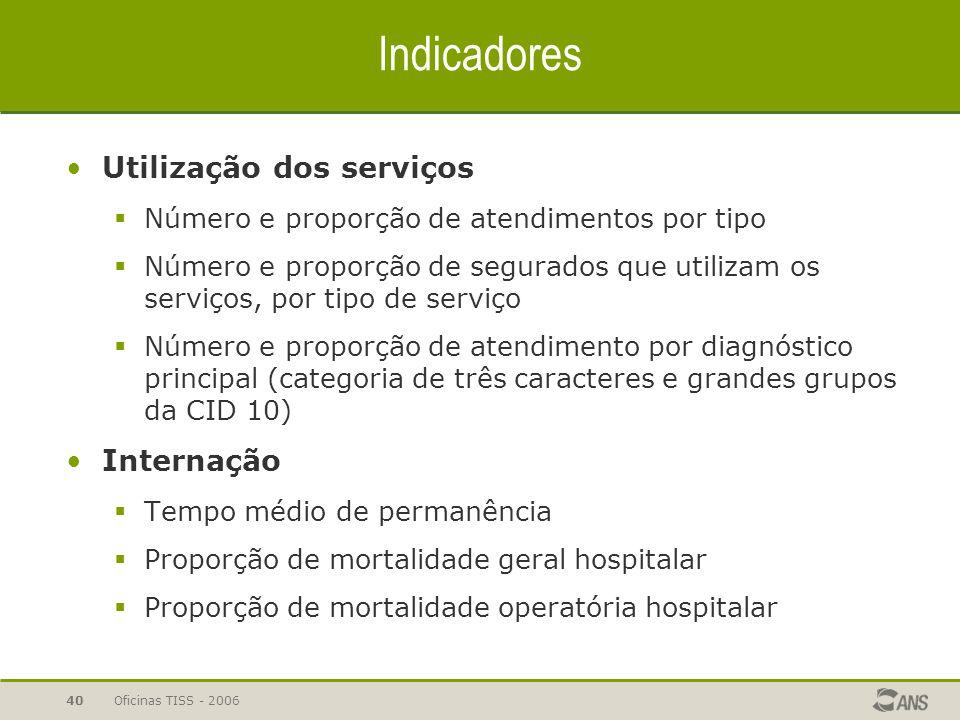 Oficinas TISS - 200640 Indicadores Utilização dos serviços  Número e proporção de atendimentos por tipo  Número e proporção de segurados que utiliza