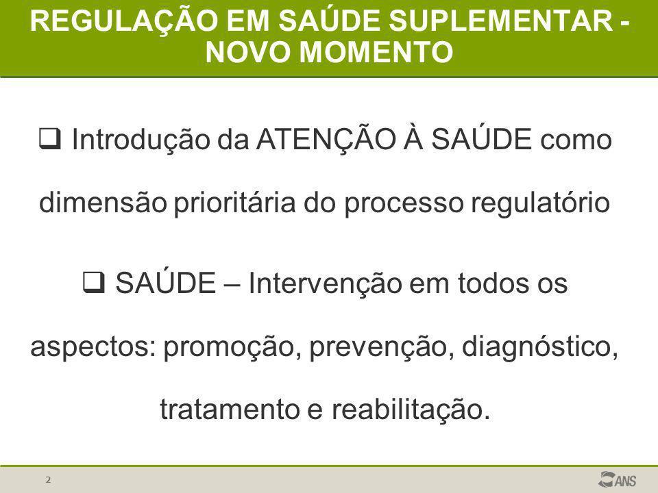 2 REGULAÇÃO EM SAÚDE SUPLEMENTAR - NOVO MOMENTO  Introdução da ATENÇÃO À SAÚDE como dimensão prioritária do processo regulatório  SAÚDE – Intervençã