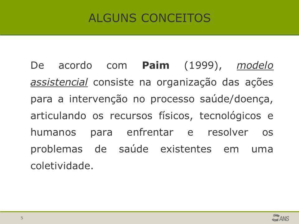 5 ALGUNS CONCEITOS De acordo com Paim (1999), modelo assistencial consiste na organização das ações para a intervenção no processo saúde/doença, artic