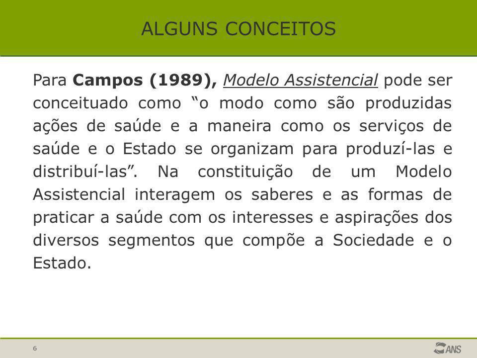 """6 ALGUNS CONCEITOS Para Campos (1989), Modelo Assistencial pode ser conceituado como """"o modo como são produzidas ações de saúde e a maneira como os se"""