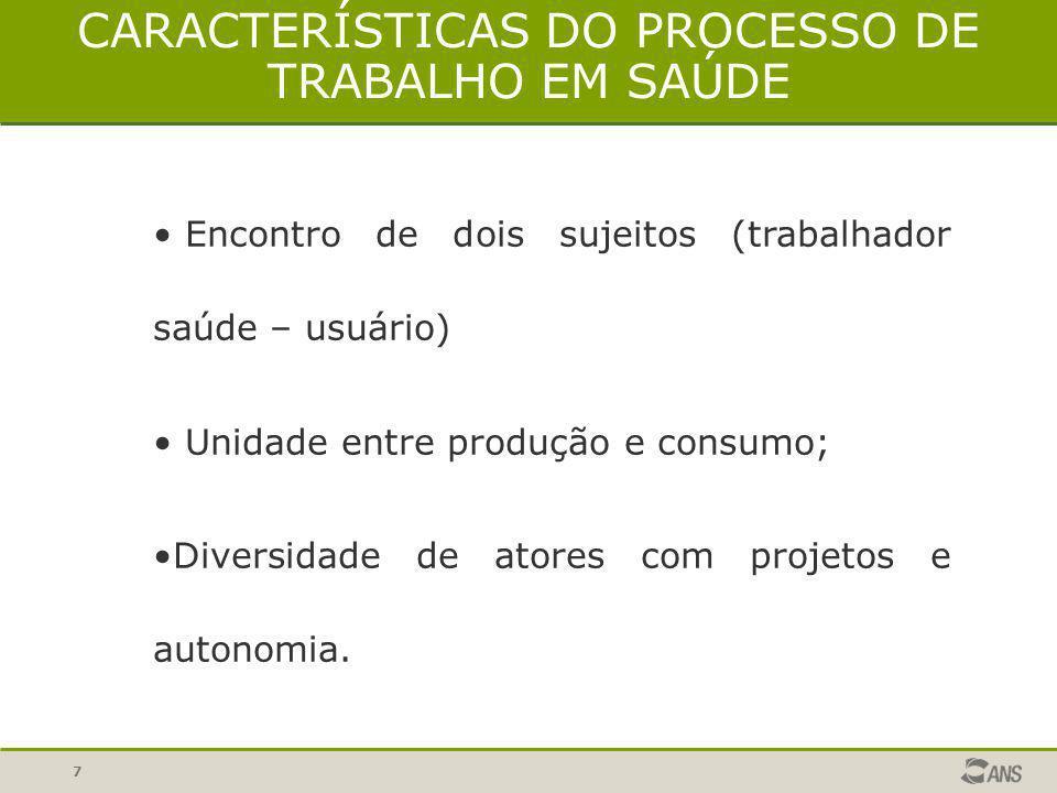 7 CARACTERÍSTICAS DO PROCESSO DE TRABALHO EM SAÚDE Encontro de dois sujeitos (trabalhador saúde – usuário) Unidade entre produção e consumo; Diversida