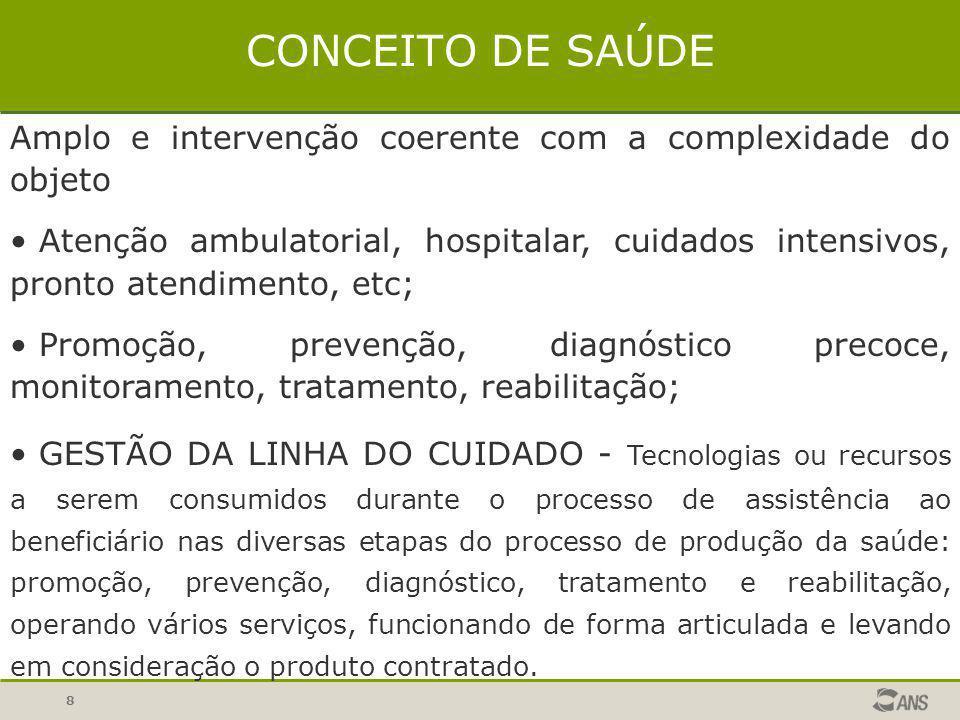 8 CONCEITO DE SAÚDE Amplo e intervenção coerente com a complexidade do objeto Atenção ambulatorial, hospitalar, cuidados intensivos, pronto atendiment