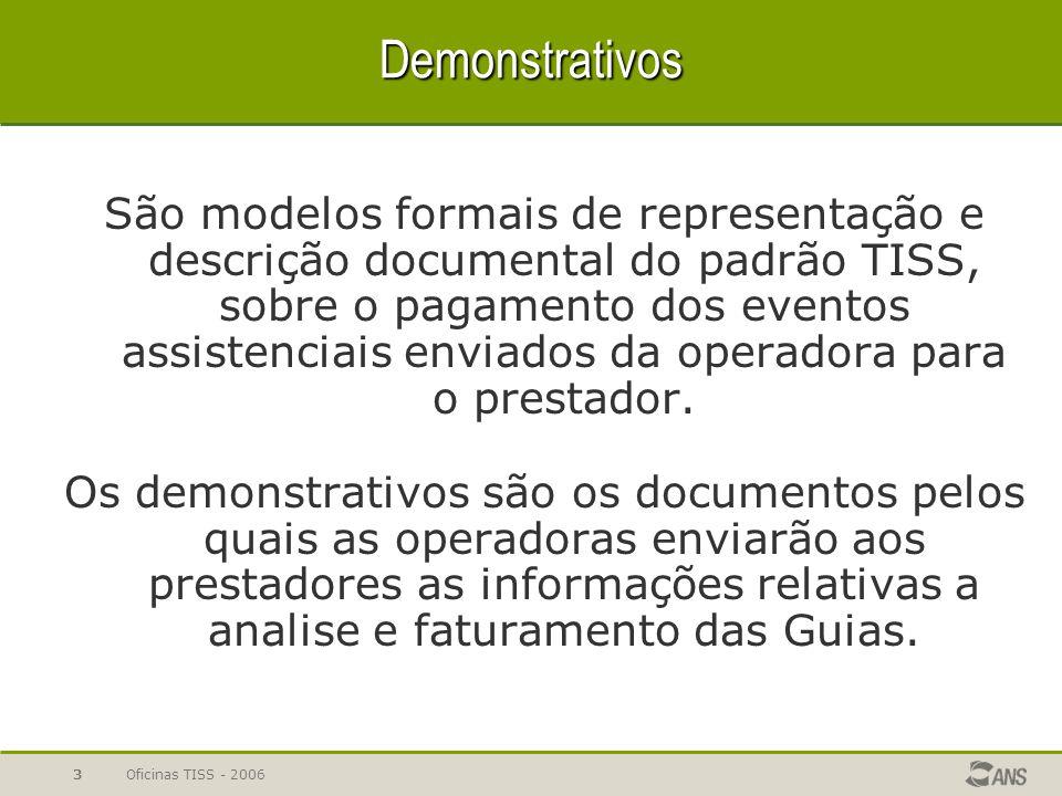 Oficinas TISS - 20063 Demonstrativos São modelos formais de representação e descrição documental do padrão TISS, sobre o pagamento dos eventos assiste
