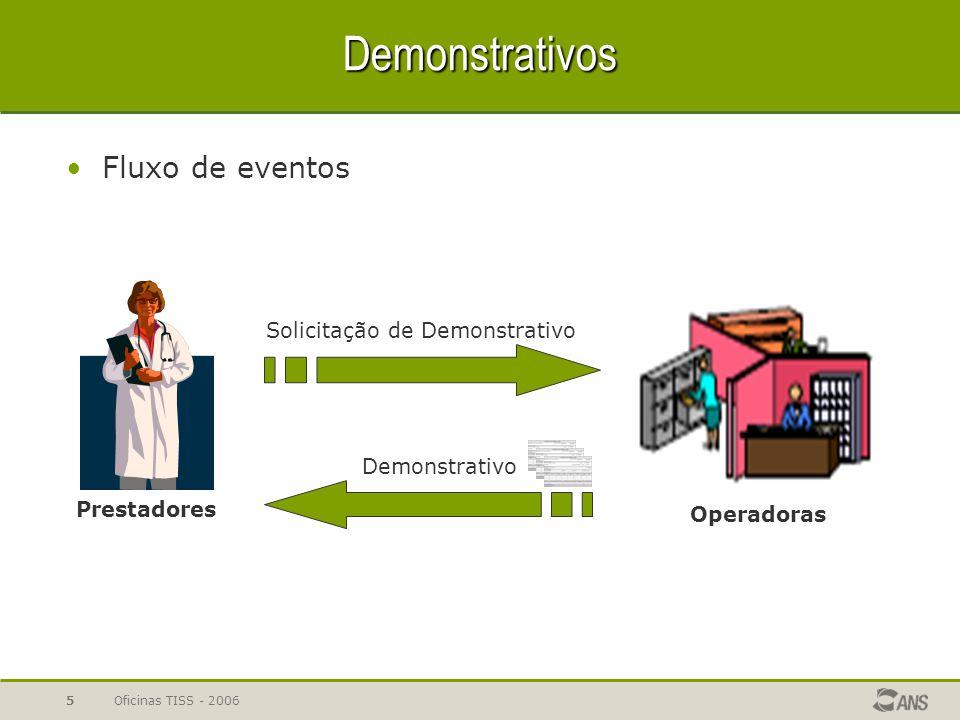 Oficinas TISS - 20065 Demonstrativos Fluxo de eventos Prestadores Operadoras Solicitação de Demonstrativo Demonstrativo