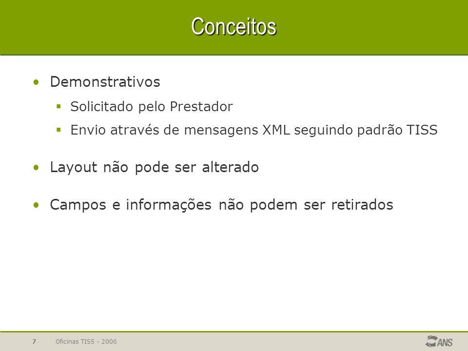 Oficinas TISS - 20067 Conceitos Demonstrativos  Solicitado pelo Prestador  Envio através de mensagens XML seguindo padrão TISS Layout não pode ser a