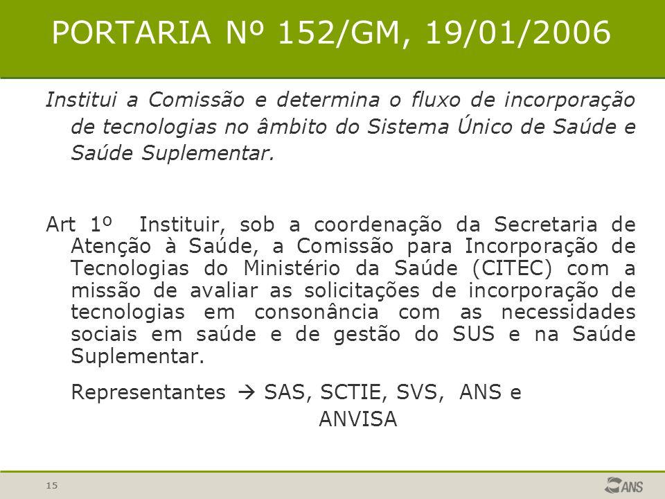 15 PORTARIA Nº 152/GM, 19/01/2006 Institui a Comissão e determina o fluxo de incorporação de tecnologias no âmbito do Sistema Único de Saúde e Saúde S