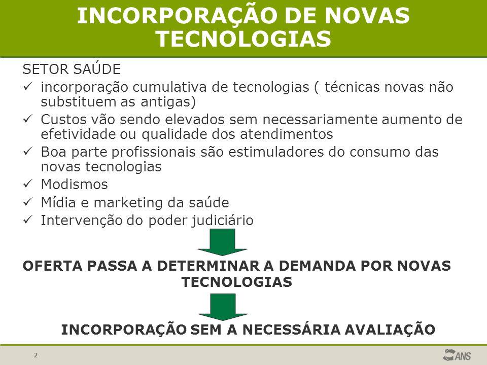 2 INCORPORAÇÃO DE NOVAS TECNOLOGIAS SETOR SAÚDE incorporação cumulativa de tecnologias ( técnicas novas não substituem as antigas) Custos vão sendo el