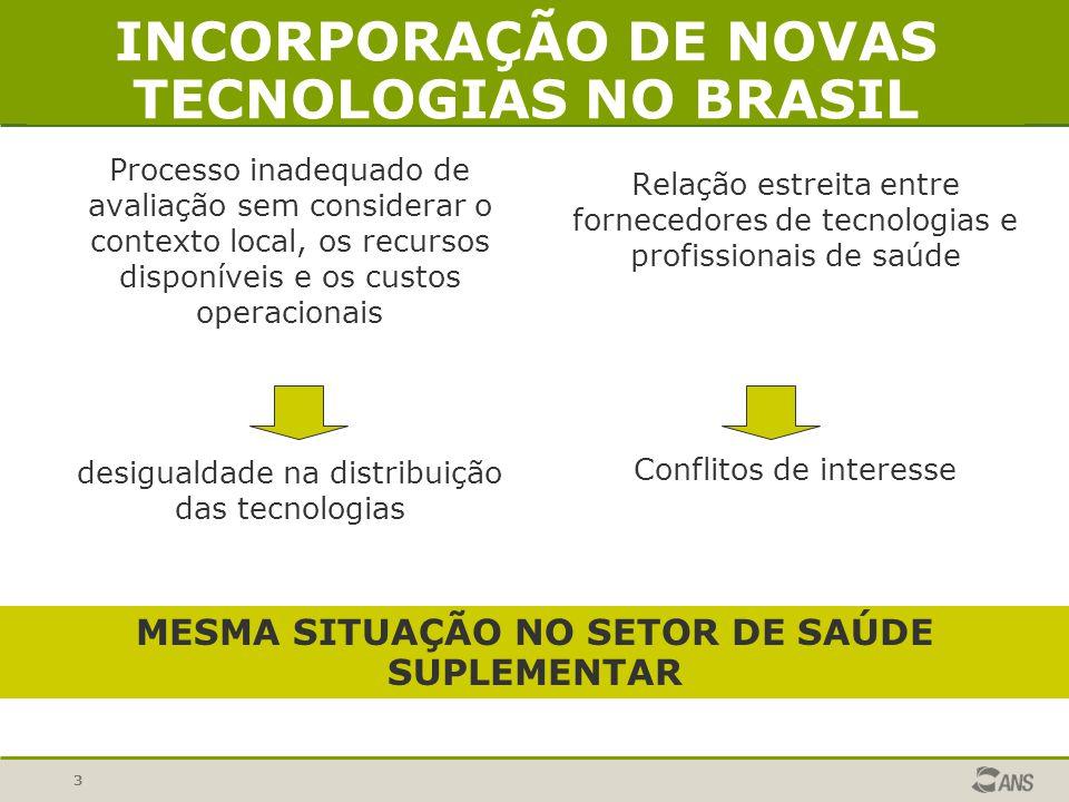 3 INCORPORAÇÃO DE NOVAS TECNOLOGIAS NO BRASIL Processo inadequado de avaliação sem considerar o contexto local, os recursos disponíveis e os custos op