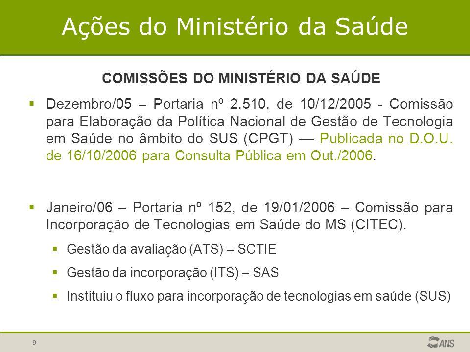 9 COMISSÕES DO MINISTÉRIO DA SAÚDE  Dezembro/05 – Portaria nº 2.510, de 10/12/2005 - Comissão para Elaboração da Política Nacional de Gestão de Tecno