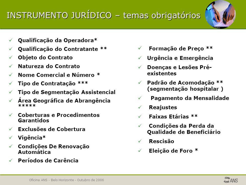 Oficina ANS - Belo Horizonte - Outubro de 2006 INSTRUMENTO JURÍDICO Os instrumentos jurídicos - contrato, regulamento ou outra forma - que formalizem a relação da Operadora com beneficiários de Plano de Saúde, devem conter dispositivos sobre os temas a seguir relacionados, sempre que couber.