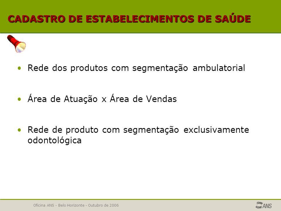 Oficina ANS - Belo Horizonte - Outubro de 2006 CADASTRO DE ESTABELECIMENTOS DE SAÚDE ERRO - Município informado no estabelecimento não corresponde ao município cadastrado no CNES: CNES: XXX.