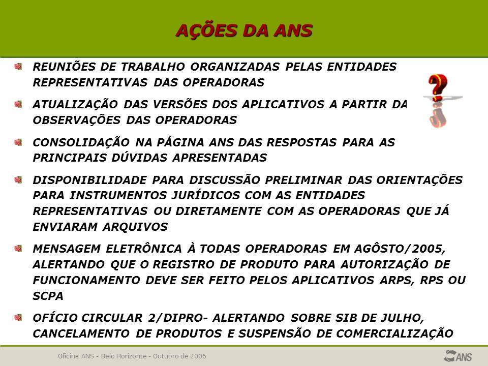 Oficina ANS - Belo Horizonte - Outubro de 2006 CADASTRO DE ESTABELECIMENTOS DE SAÚDE Rede dos produtos com segmentação ambulatorial Área de Atuação x Área de Vendas Rede de produto com segmentação exclusivamente odontológica