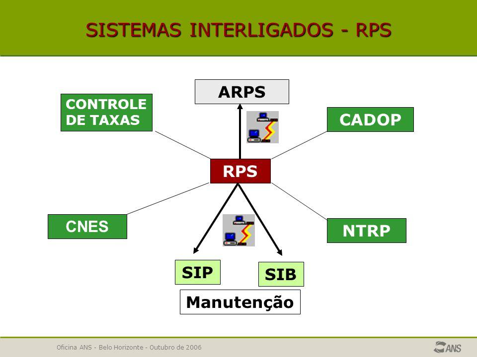 OFICINA ANS Uso do Aplicativo de Registro de Produtos – RPS/ARPS REGISTRO DE PLANO : UTILIZAÇÃO DO RPS