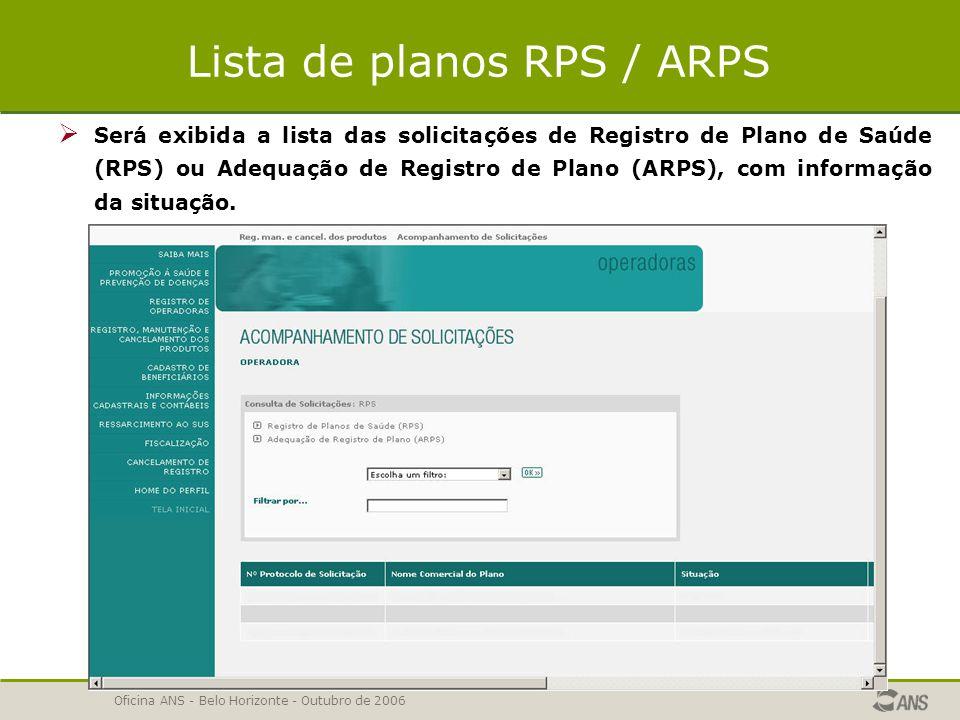Oficina ANS - Belo Horizonte - Outubro de 2006 Acesso através de senha  Cada operadora terá acesso somente as suas próprias solicitações através de sua senha individual na ANS.