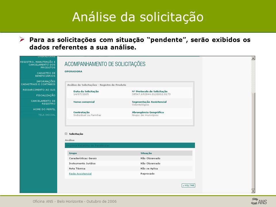 Oficina ANS - Belo Horizonte - Outubro de 2006 Lista de planos RPS / ARPS  Será exibida a lista das solicitações de Registro de Plano de Saúde (RPS) ou Adequação de Registro de Plano (ARPS), com informação da situação.