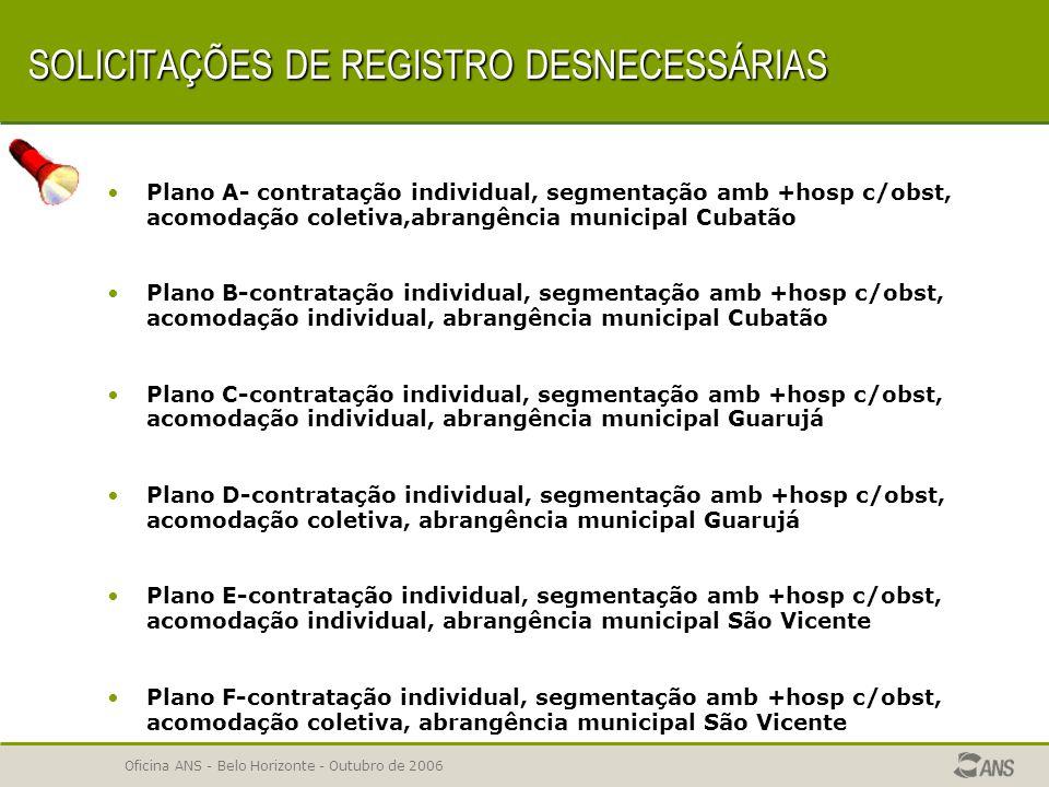 Oficina ANS - Belo Horizonte - Outubro de 2006 SOLICITAÇÃO DE REGISTRO DE PRODUTO 1ª ETAPA – Registro Eletrônico 2ª ETAPA – Documentação IMPORTANTE – Prazos Acompanhamento da Solicitação de Registro Solicitação de Registro desnecessária Solicitação de Registro desnecessária Solicitação de Registro necessária Cancelamento da Solicitação de Registro
