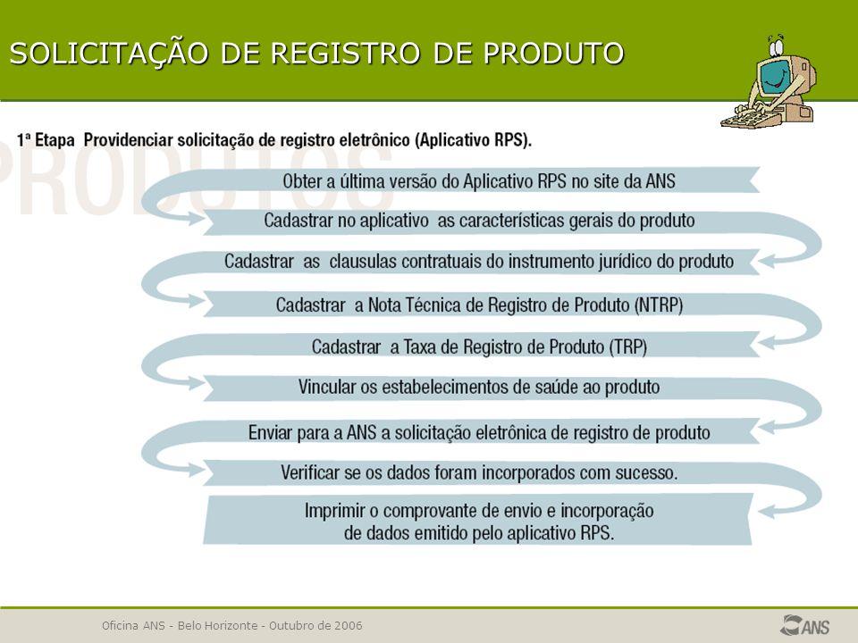 Oficina ANS - Belo Horizonte - Outubro de 2006 SOLICITAÇÃO DE REGISTRO DE PRODUTO 1ª ETAPA – Registro Eletrônico 2ª ETAPA – Documentação IMPORTANTE – Prazos Acompanhamento da Solicitação de Registro Solicitação de Registro desnecessária Solicitação de Registro necessária Cancelamento da Solicitação de Registro