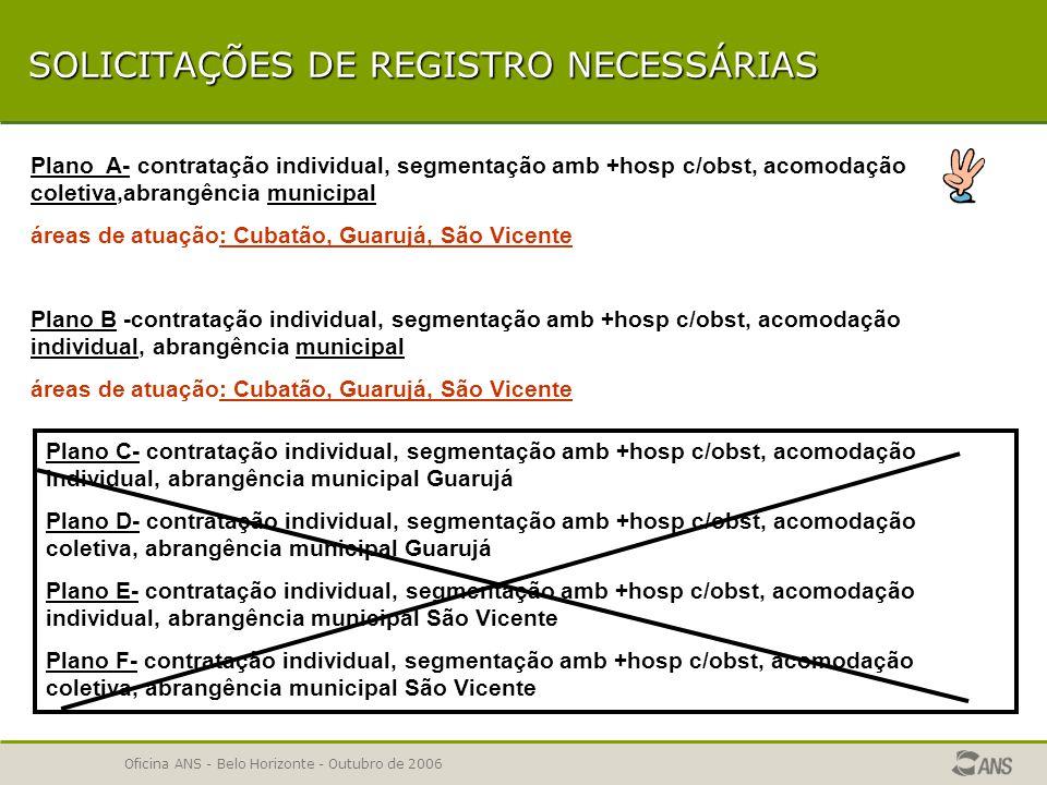 Oficina ANS - Belo Horizonte - Outubro de 2006 SOLICITAÇÃO DE REGISTRO DE PRODUTOS 1ª ETAPA – Registro Eletrônico 2ª ETAPA – Documentação IMPORTANTE – Prazos Acompanhamento da Solicitação de Registro Solicitação de Registro desnecessária Solicitação de Registro necessária Solicitação de Registro necessária Cancelamento da Solicitação de Registro