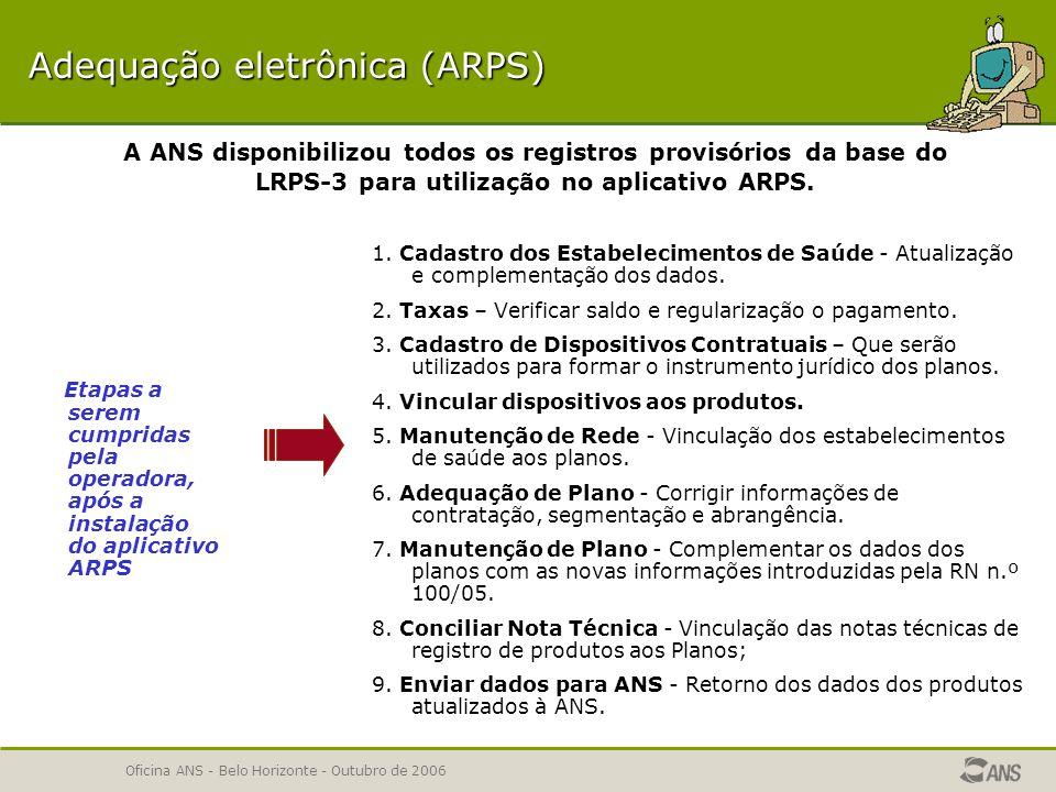 Oficina ANS - Belo Horizonte - Outubro de 2006 Adequação eletrônica (ARPS)