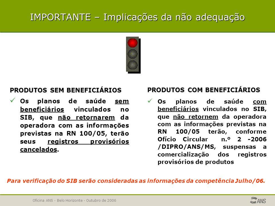 Oficina ANS - Belo Horizonte - Outubro de 2006 SOLICITAÇÃO DE ADEQUAÇÃO DE REGISTRO DE PRODUTO Escopo da adequação Adequação eletrônica (ARPS) Consistências e validações do ARPS IMPORTANTE – implicações da não adequação IMPORTANTE – implicações da não adequação