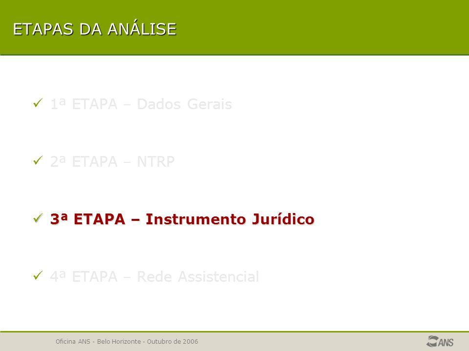 Oficina ANS - Belo Horizonte - Outubro de 2006 NTRP – Nota Técnica de Registro de Produto Se no momento da análise a NTRP já estiver vencida, será aberta uma pendência de envio de nova nota de atualização para o plano em questão.