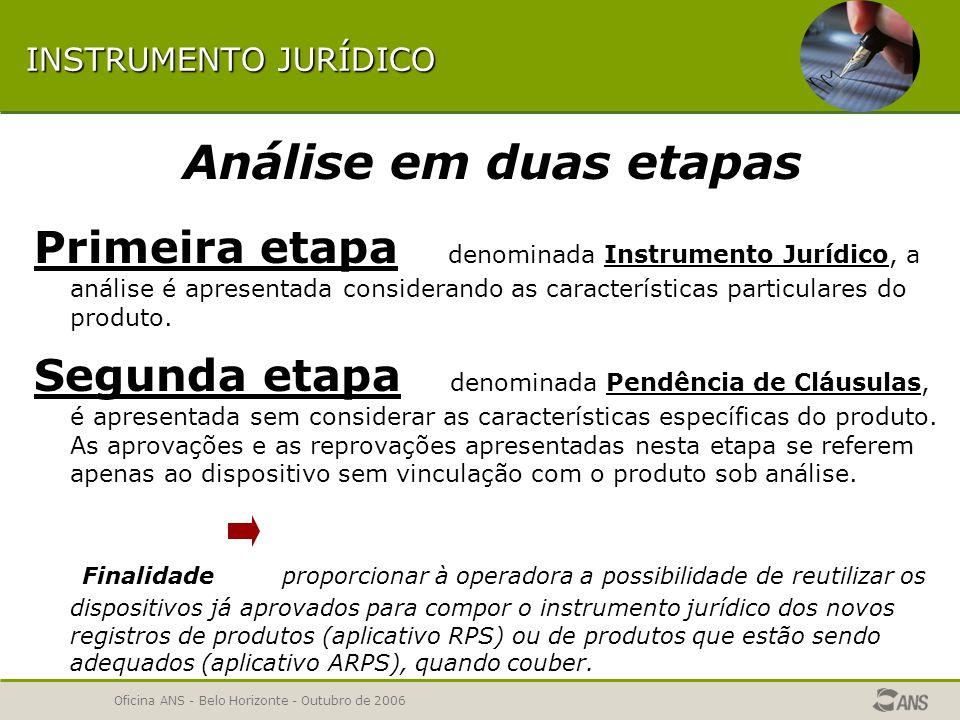 Oficina ANS - Belo Horizonte - Outubro de 2006 ETAPAS DA ANÁLISE 1ª ETAPA – Dados Gerais 2ª ETAPA – NTRP 3ª ETAPA – Instrumento Jurídico 3ª ETAPA – Instrumento Jurídico 4ª ETAPA – Rede Assistencial