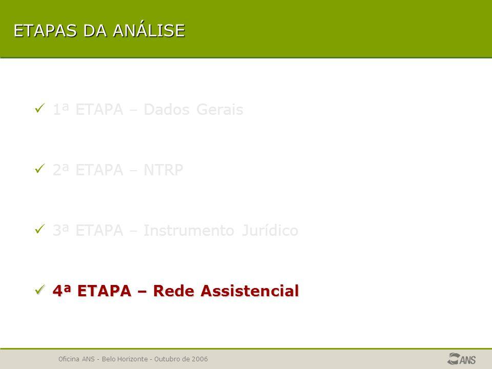 Oficina ANS - Belo Horizonte - Outubro de 2006 INSTRUMENTO JURÍDICO INSTRUMENTO JURÍDICO - Exemplo de Dispositivo Tema: Tipo de acomodação CLÁUSULA ENVIADA APÓS CORREÇÃO: A Internação se dará em quarto coletivo (enfermaria), e a contratada disponibilizará acomodação superior, caso não haja disponibilidade de leito em enfermaria.