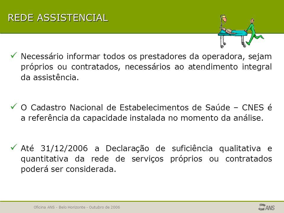 Oficina ANS - Belo Horizonte - Outubro de 2006 ETAPAS DA ANÁLISE 1ª ETAPA – Dados Gerais 2ª ETAPA – NTRP 3ª ETAPA – Instrumento Jurídico 4ª ETAPA – Rede Assistencial 4ª ETAPA – Rede Assistencial