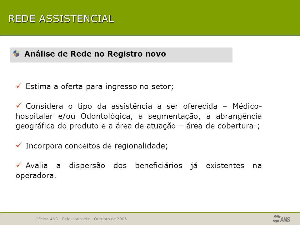 Oficina ANS - Belo Horizonte - Outubro de 2006 REDE ASSISTENCIAL Necessário informar todos os prestadores da operadora, sejam próprios ou contratados, necessários ao atendimento integral da assistência.