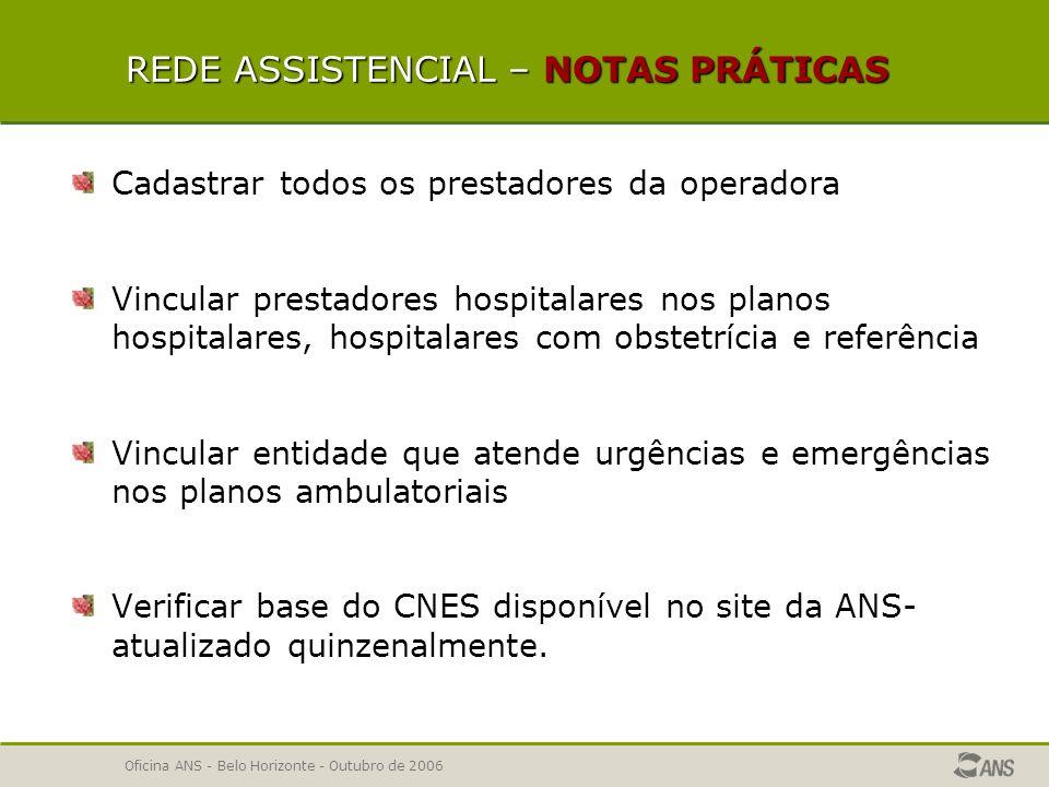 Oficina ANS - Belo Horizonte - Outubro de 2006 ETAPAS DA ANÁLISE - REDE ASSISTENCIAL