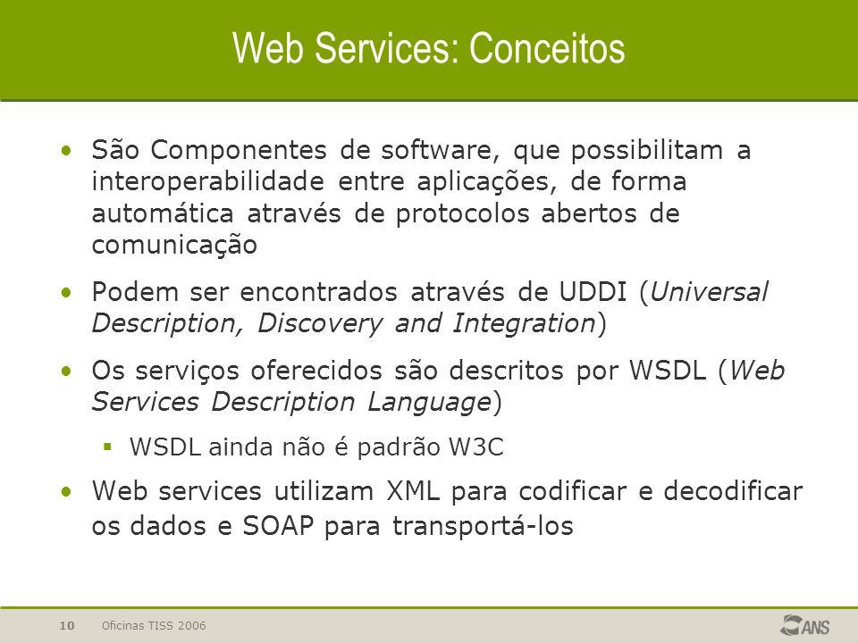 Oficinas TISS 200610 Web Services: Conceitos São Componentes de software, que possibilitam a interoperabilidade entre aplicações, de forma automática