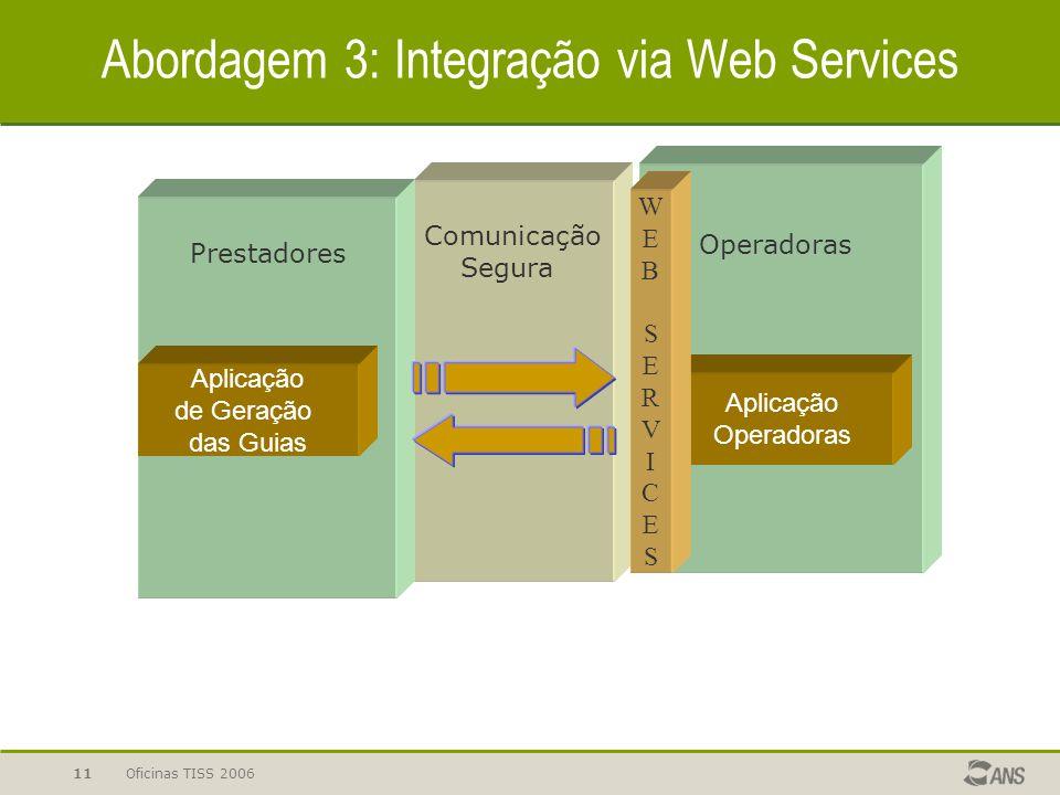 Oficinas TISS 200611 Abordagem 3: Integração via Web Services Aplicação de Geração das Guias Prestadores Operadoras Comunicação Segura Aplicação Opera