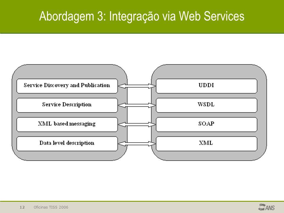 Oficinas TISS 200612 Abordagem 3: Integração via Web Services