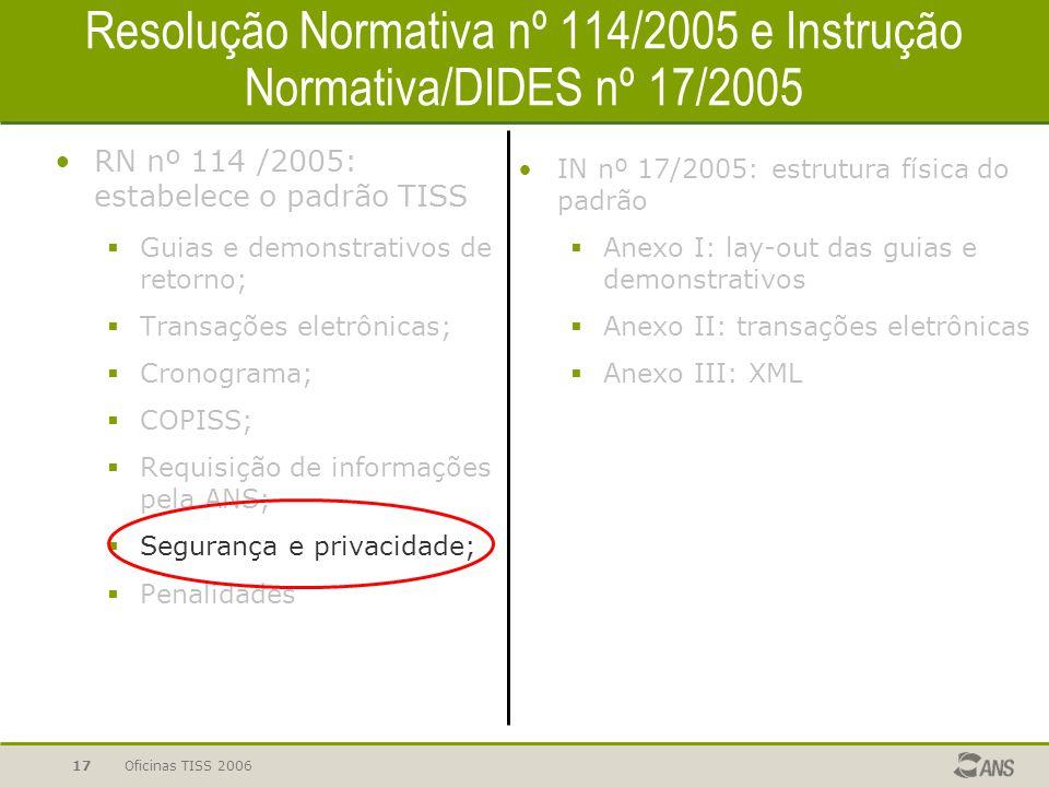 Oficinas TISS 200617 Resolução Normativa nº 114/2005 e Instrução Normativa/DIDES nº 17/2005 RN nº 114 /2005: estabelece o padrão TISS  Guias e demons
