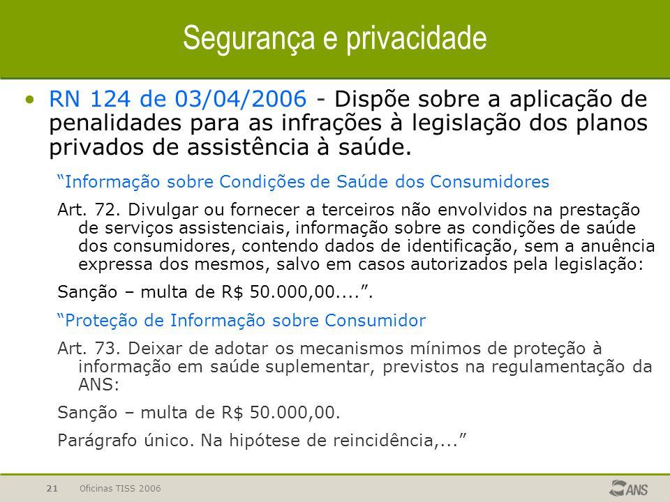 Oficinas TISS 200621 Segurança e privacidade RN 124 de 03/04/2006 - Dispõe sobre a aplicação de penalidades para as infrações à legislação dos planos