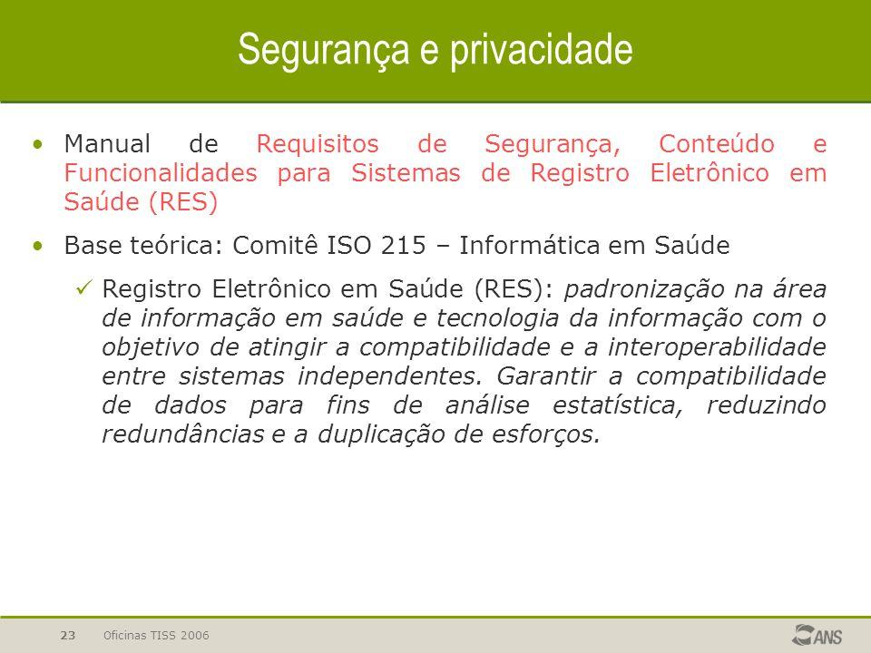 Oficinas TISS 200623 Segurança e privacidade Manual de Requisitos de Segurança, Conteúdo e Funcionalidades para Sistemas de Registro Eletrônico em Saú