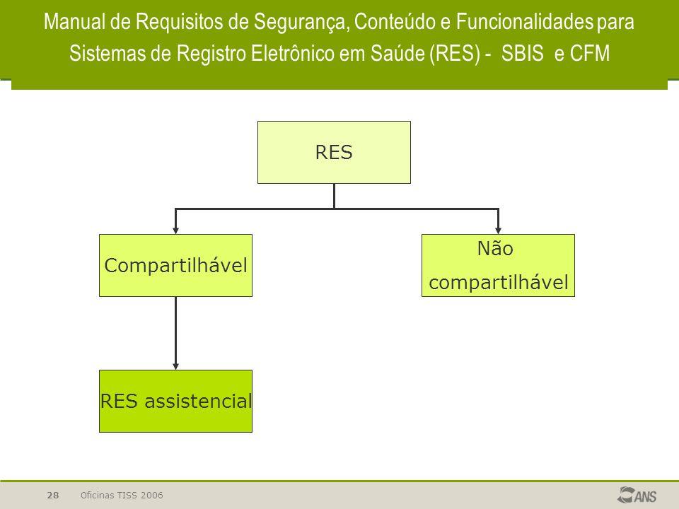 Oficinas TISS 200628 Manual de Requisitos de Segurança, Conteúdo e Funcionalidades para Sistemas de Registro Eletrônico em Saúde (RES) - SBIS e CFM RE