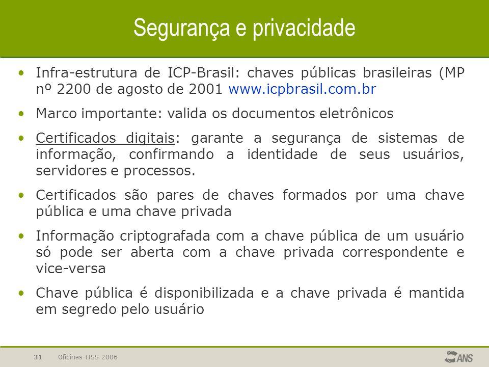 Oficinas TISS 200631 Segurança e privacidade Infra-estrutura de ICP-Brasil: chaves públicas brasileiras (MP nº 2200 de agosto de 2001 www.icpbrasil.co